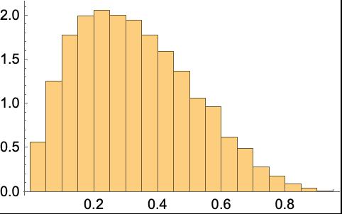 Random Number Generation—Wolfram Language Documentation