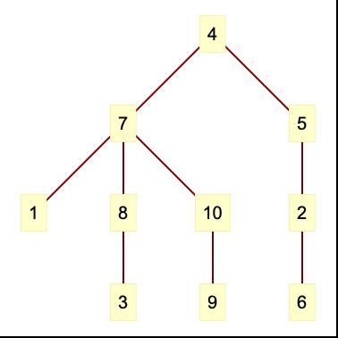 网页树状结构图