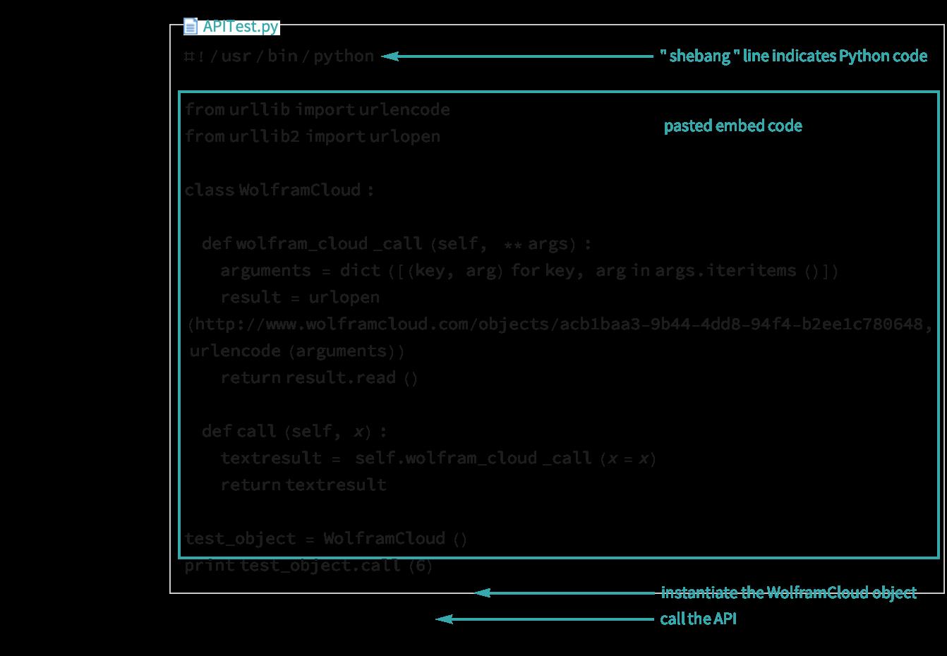 Call a Wolfram API from an External Program—Wolfram Language