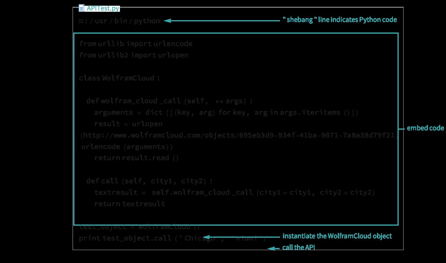 Deploy a Web API—Wolfram Language Documentation