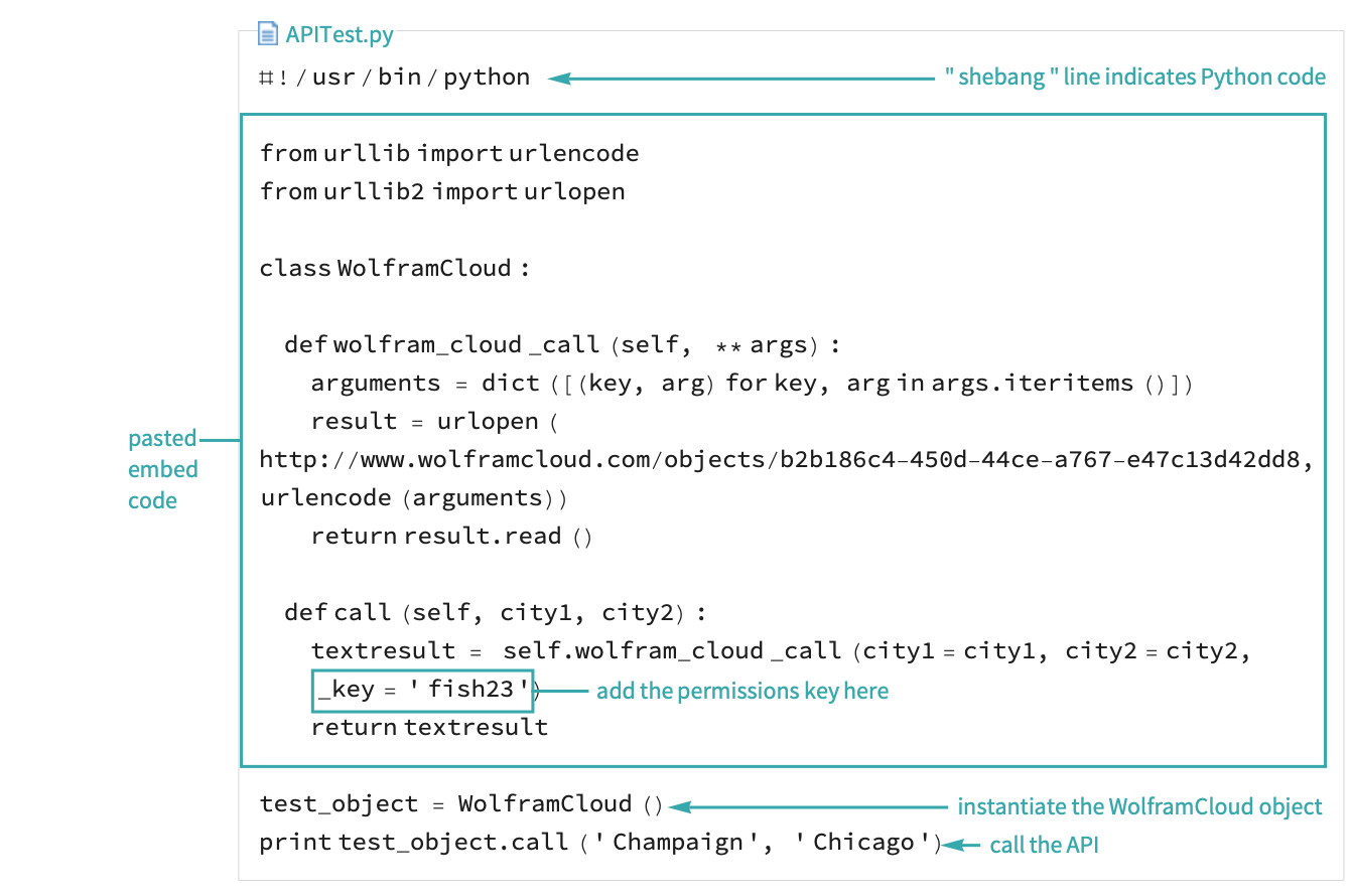 Deploy an API That Uses a Permissions Key—Wolfram Language