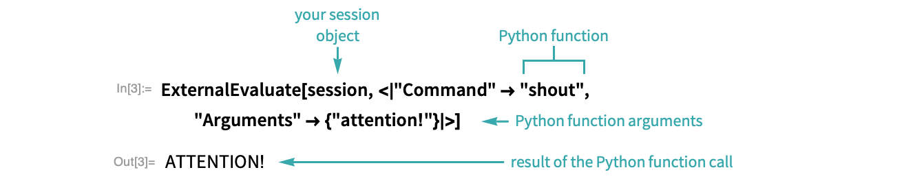How To Execute A Python File In Command Line how to run
