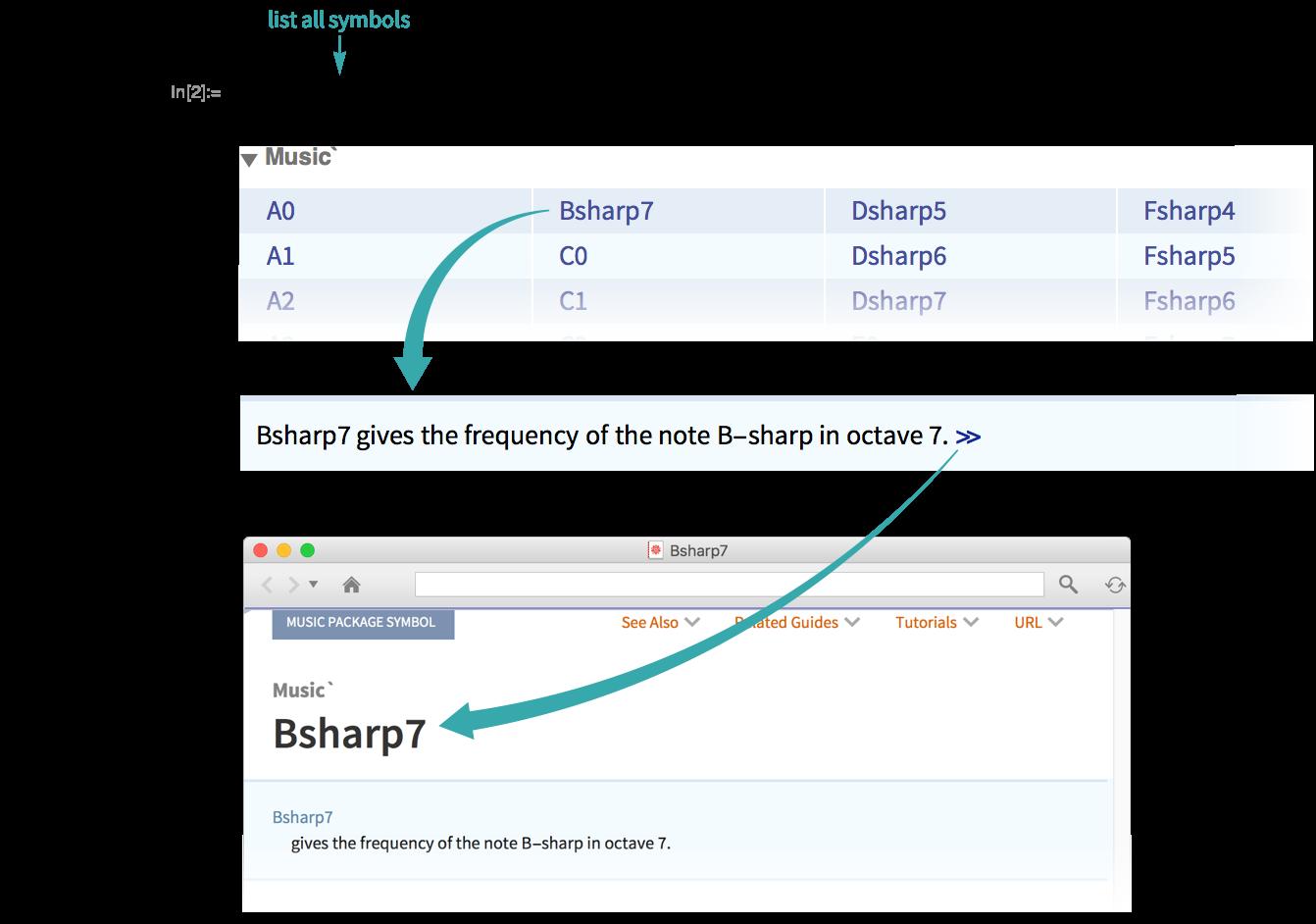 Load a Package—Wolfram Language Documentation