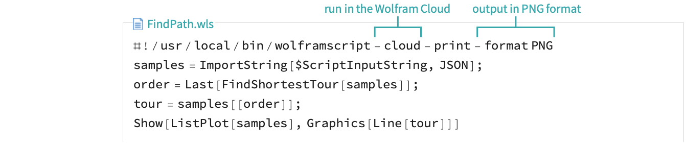 Work with Files and Data on the Command Line Using the