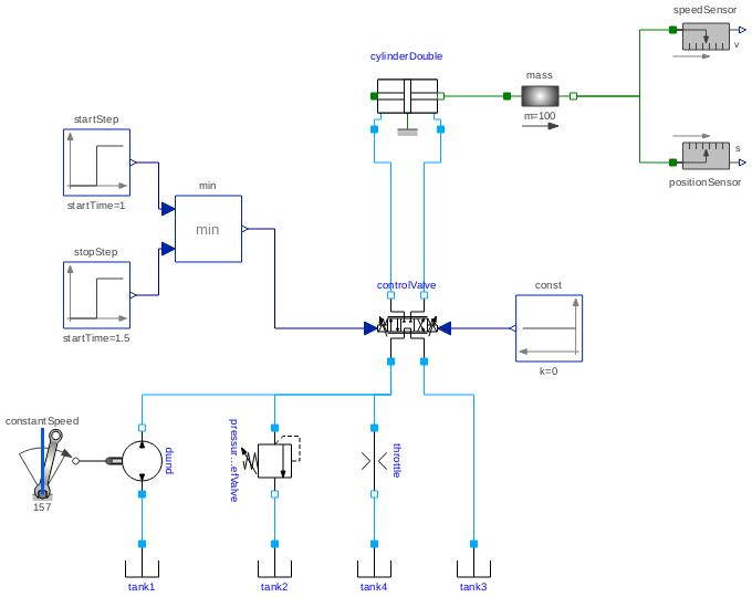 Hydraulic  Examples Flowcontrol Bleedoff
