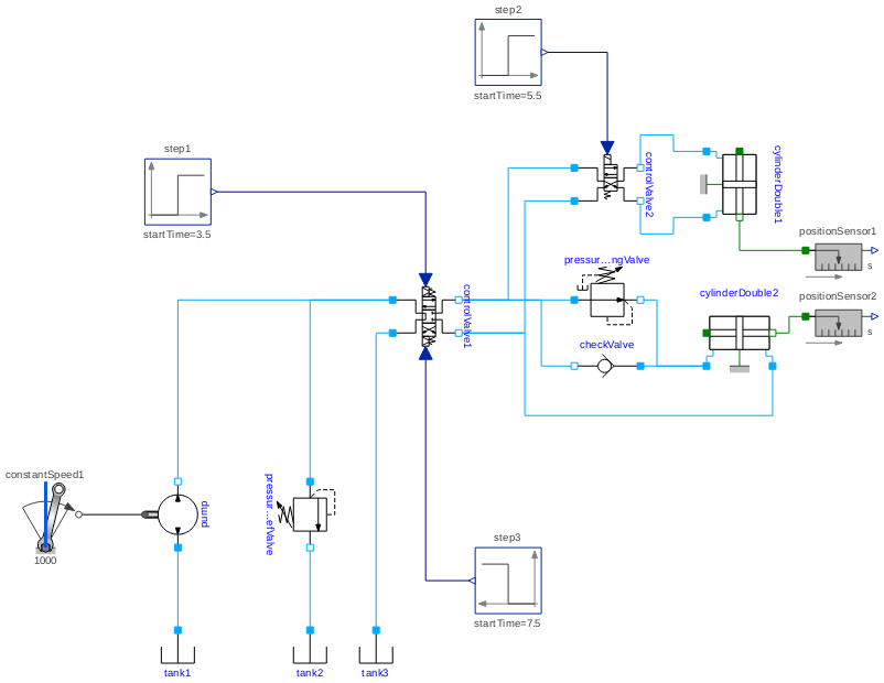 Hydraulic: Examples MultipleActuators