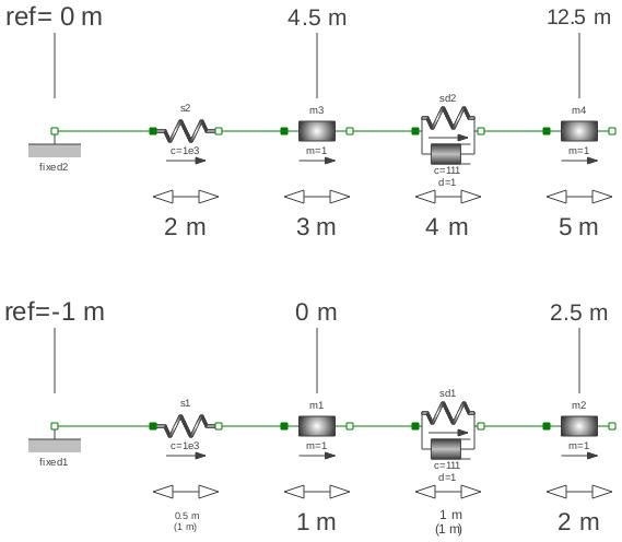modelica  mechanics translational examples